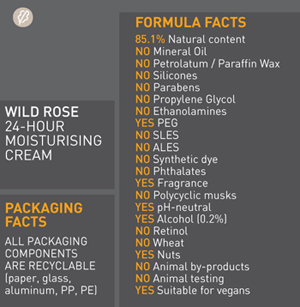 KORRES - Formula facts